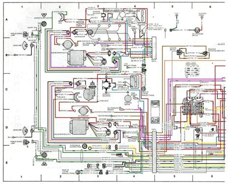 85 Cj7 Wiring Diagram by Light Wiring I A Issue With The