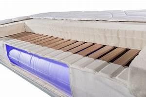 Luft Schlafsystem : orthop dische schlafsysteme ergofit ~ Watch28wear.com Haus und Dekorationen