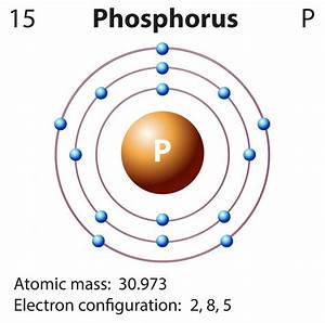 Phosphorus Definition  Facts  Symbol  Discovery  Property