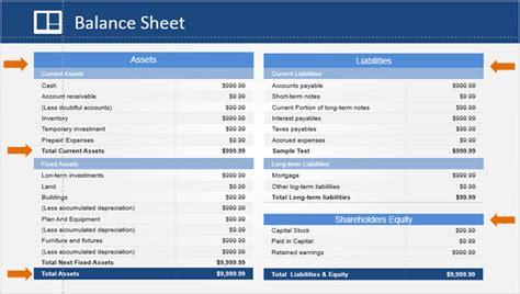balance sheet slidemodel