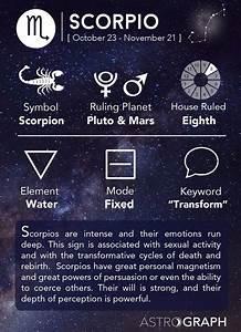 Scorpio Cheat Sheet Astrology - Scorpio Zodiac Sign ...