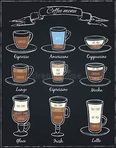Poster Of Different Coffee In Vintage Style Drawing With