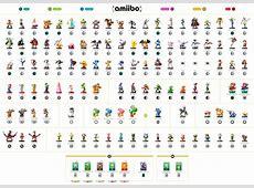 Amiibo Checklist by Pikacshu on DeviantArt