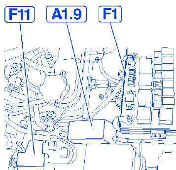 ssangyong rexton  engine room fuse boxblock circuit breaker diagram carfusebox