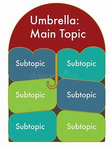 Umbrella Information Graphic Diagram For Main Topics And