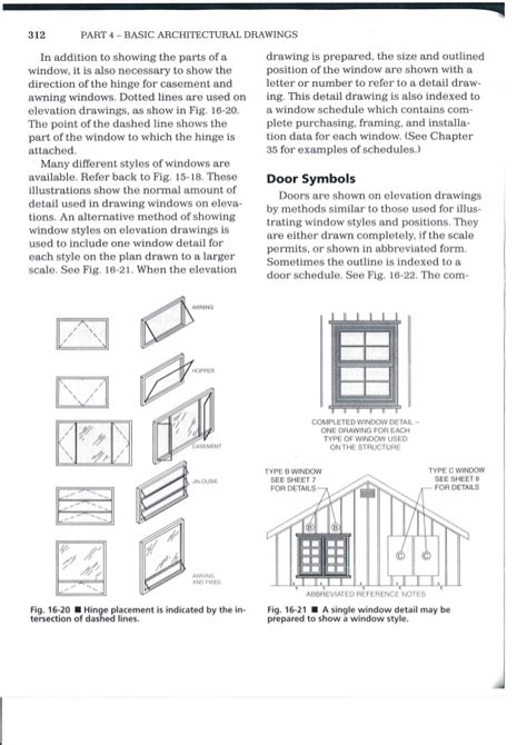 designing drawing elevations