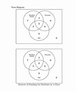 9  Venn Diagram Examples