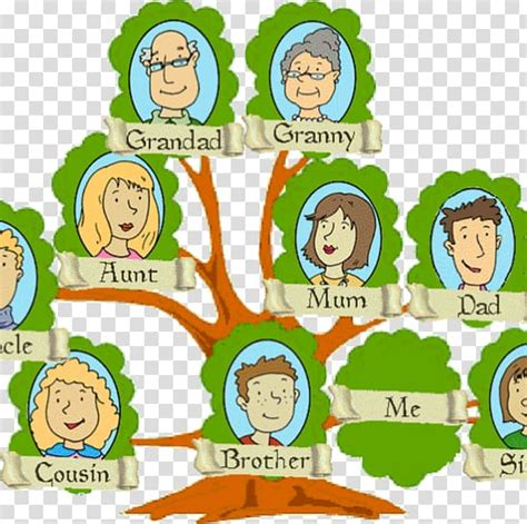 family tree genealogy child template family transparent