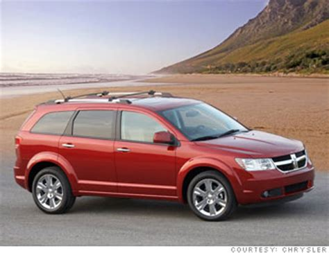 safest cars mid size suvs  cnnmoneycom