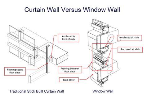 ykk curtain wall details 100 ykk curtain wall details vistawall curtain wall
