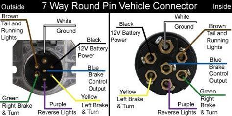solved  wells cargo wiring diagram trailer brakes