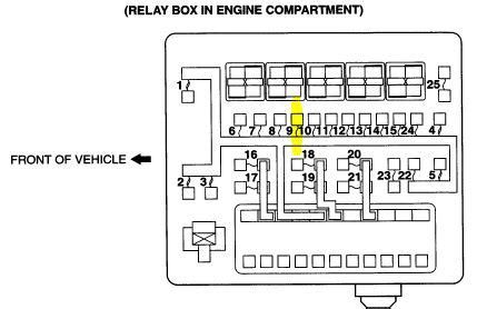 03 Eclipse Fuse Box Diagram by 2003 Eclipse Gs 5 Speed The Car Will Try To Turn But