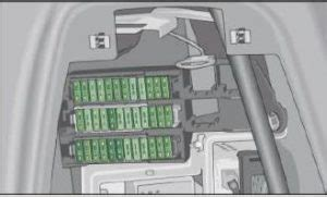 Fuse Box In Audi Q7 by Audi Q7 4l 2005 To 2015 Fuse Box Location And Fuses List