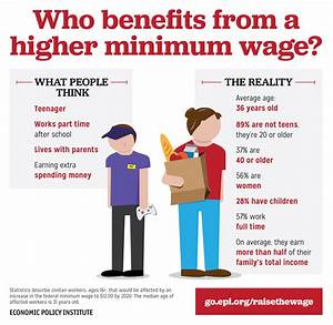 The truth about the minimum wage