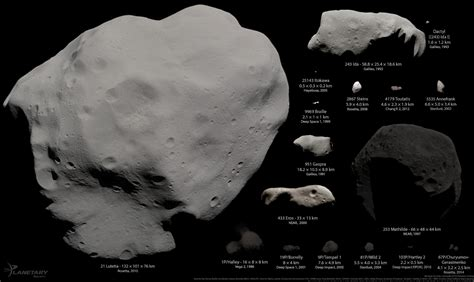 Asteroids and comets visited by spacecraft as of March ...