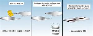 Nettoyer Du Marbre : comment r parer un marbre cass ooreka ~ Melissatoandfro.com Idées de Décoration