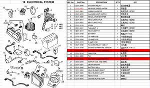 250 Atv Parts For Buyang Fs