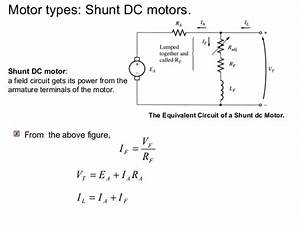 How Does A Dc Shunt Motor Work And What Causes It To