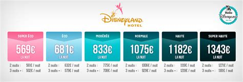 Prix Entree Parc Disney by Tarifs Des Nuits S 232 Ches En H 244 Tels Disney Hello