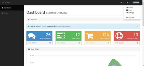Sb-admin Bootstrap Template With Asp Mvc