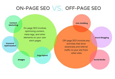 The Only Off Page Seo Walkthrough You Ever Need