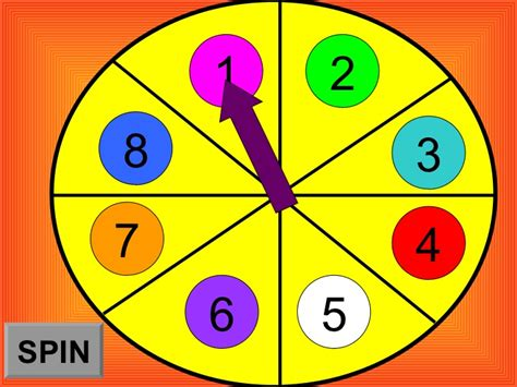 wheel  fortune powerpoint