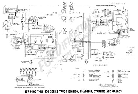 Ford F 150 Wiring Diagram Free by 1977 Ford F 150 Wiring Diagram Master Wiring Diagram For