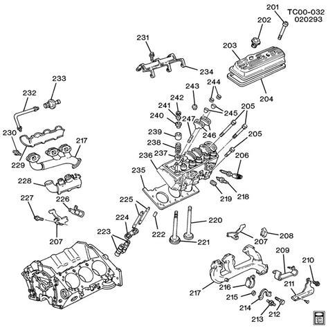1994 Chevy S10 V6 Engine Diagram by 4 3 V6 Vortec Fuel System Diagram Image For Car