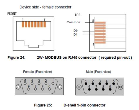 connectors for a rs485 multipoint electrical engineering stack exchange