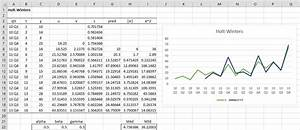 Range Berechnen : holt winters method real statistics using excel ~ Themetempest.com Abrechnung