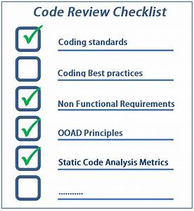code review checklist to perform effective code reviews With java code review template