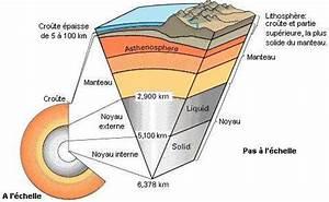definition noyau terrestre noyau de la terre futura With superb site de plan de maison 2 graine de lune