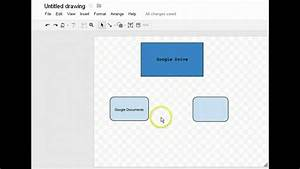 Creating Diagrams Or Concept Maps Using Google Docs