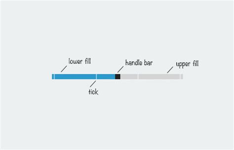 how to style html5 range slider across browsers