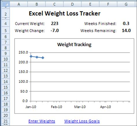 weight loss template 5 weight loss challenge spreadsheet templates excel xlts