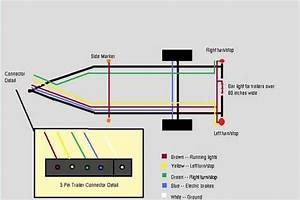 Diagram For Trailer Lights And Brakes