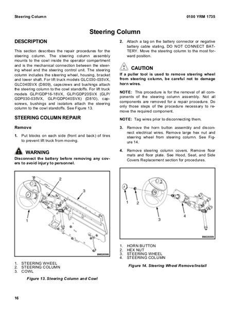 yale forklift schematics wiring diagram