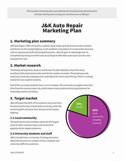 Business Marketing Plan Examples Strategy Sample Simple