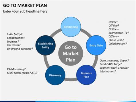 market plan powerpoint template sketchbubble