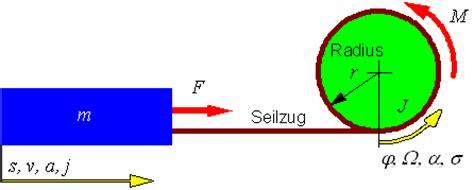 antriebsdimensionierung energiech