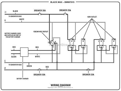Homelite Watt Generator Mfg