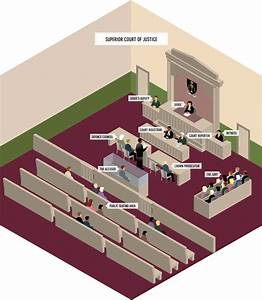 4 Best Images Of Courthouse Layout Diagram