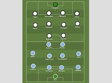 Equipe type de Manchester City saison 20142015