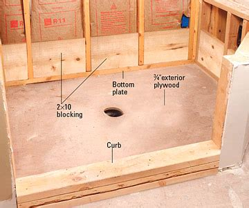Putting In A Shower Pan by Installing A Mortared Shower Pan How To Tile Bathroom