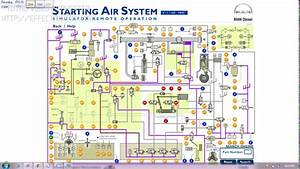 Starting Air Distributor - Main Engine Man B  U0026 W
