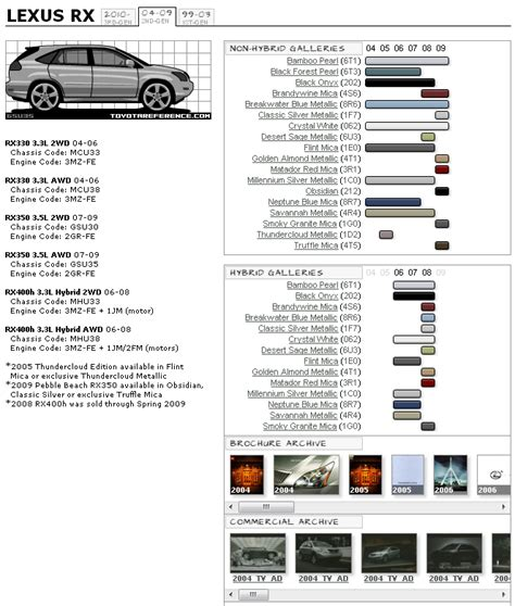 lexus rx 2nd color chart and brochures archive