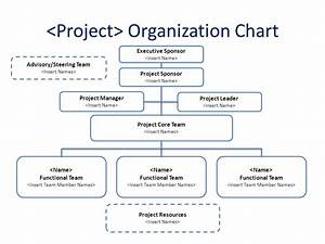 project organization chart sample chart templates project With project management organization chart template