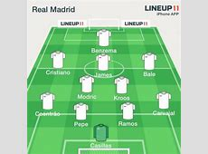 Real Madrid vs FC Séville compo probable du Real