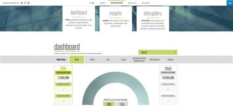 population reference bureau web barfuss schuh com