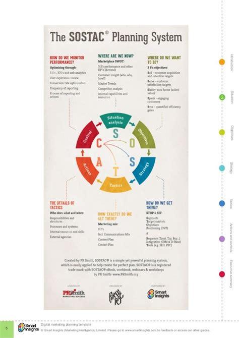 digital marketing plan template best 25 marketing plan template ideas on digital marketing plan template